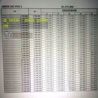 harga-cicilan-kredit-yamaha-aerox-155
